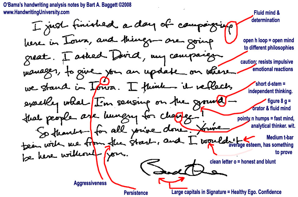 Handwriting Analysis Lessons Free