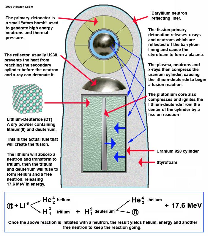 primo test bomba atomica